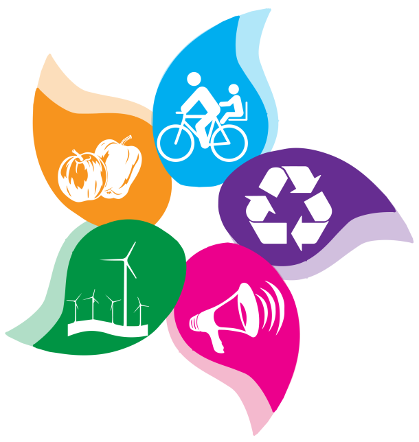 Healthy City/Healthy Climate Challenge